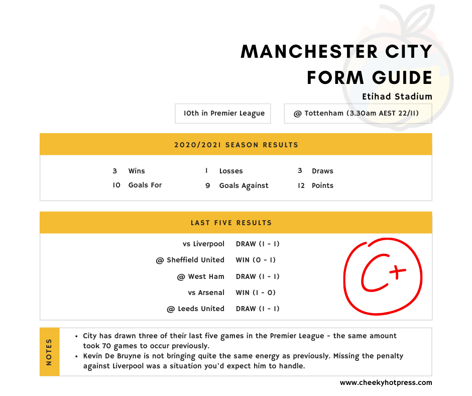 Manchester City Premier League Form Guide at Matchday 9