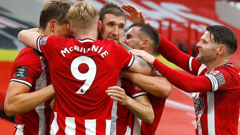 Sheffield United vs West Ham United Predictions and Betting Tips